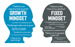 growth-mindset-event-management