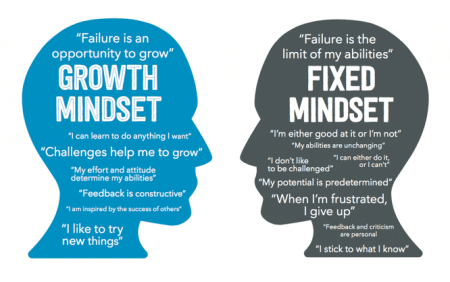 Different types of Growth Mindset in the events industry